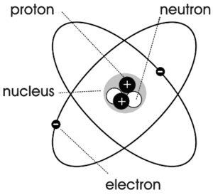 Diagram including the predicted electron